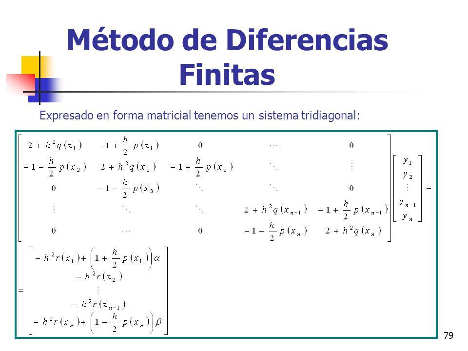 79 Método de Diferencias Finitas Expresado en forma matricial tenemos un sistema tridiagonal: