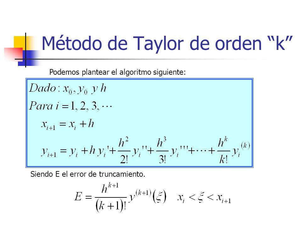 Método de Taylor de orden k Podemos plantear el algoritmo siguiente: Siendo E el error de truncamiento.