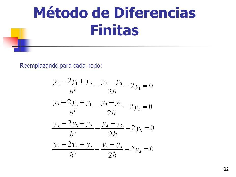 82 Método de Diferencias Finitas Reemplazando para cada nodo: