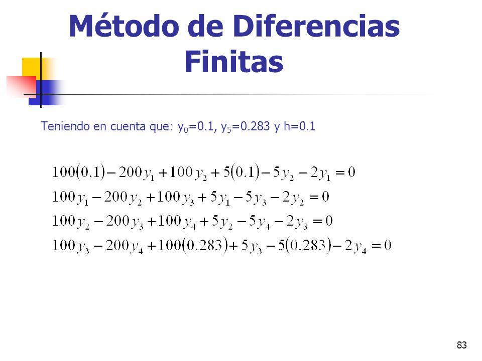 83 Método de Diferencias Finitas Teniendo en cuenta que: y 0 =0.1, y 5 =0.283 y h=0.1