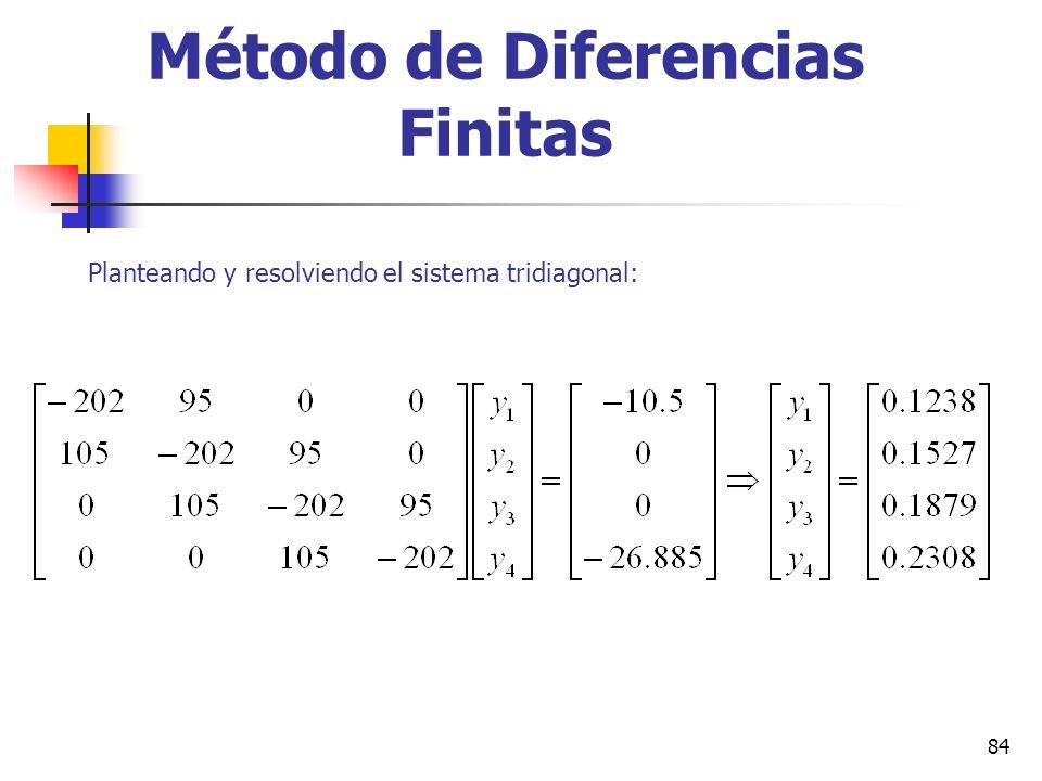 84 Método de Diferencias Finitas Planteando y resolviendo el sistema tridiagonal: