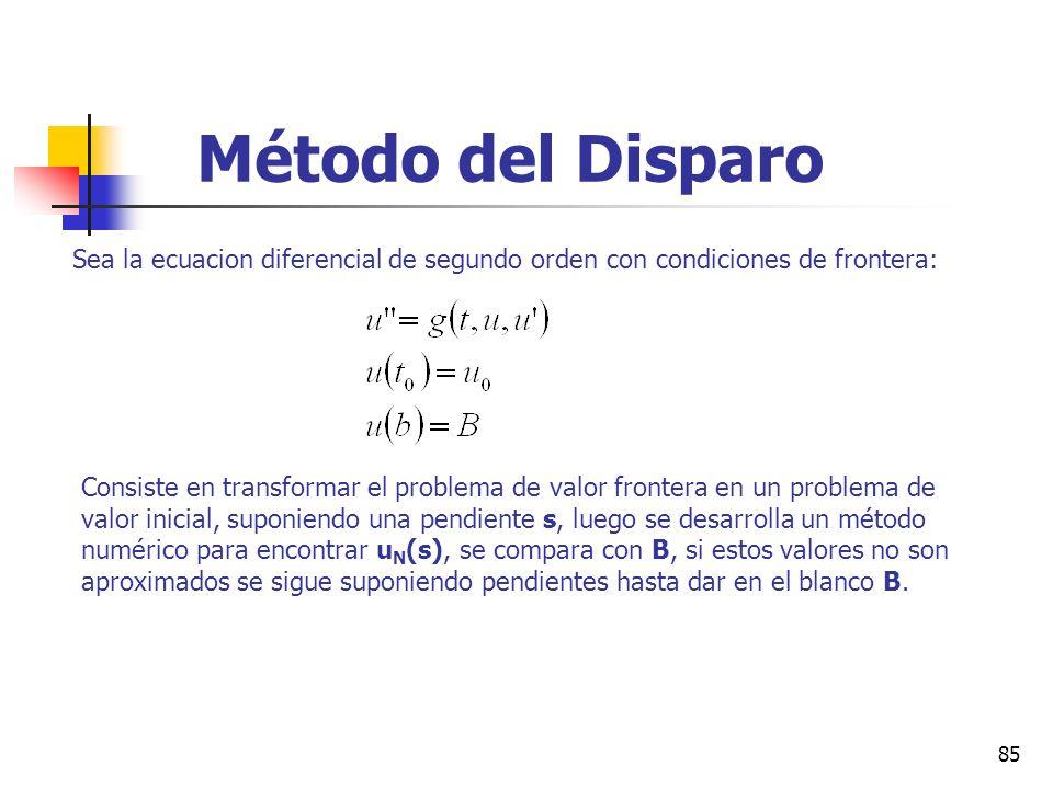 85 Método del Disparo Sea la ecuacion diferencial de segundo orden con condiciones de frontera: Consiste en transformar el problema de valor frontera