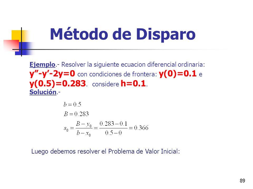 89 Método de Disparo Ejemplo.- Resolver la siguiente ecuacion diferencial ordinaria: y-y-2y=0 con condiciones de frontera: y(0)=0.1 e y(0.5)=0.283. co