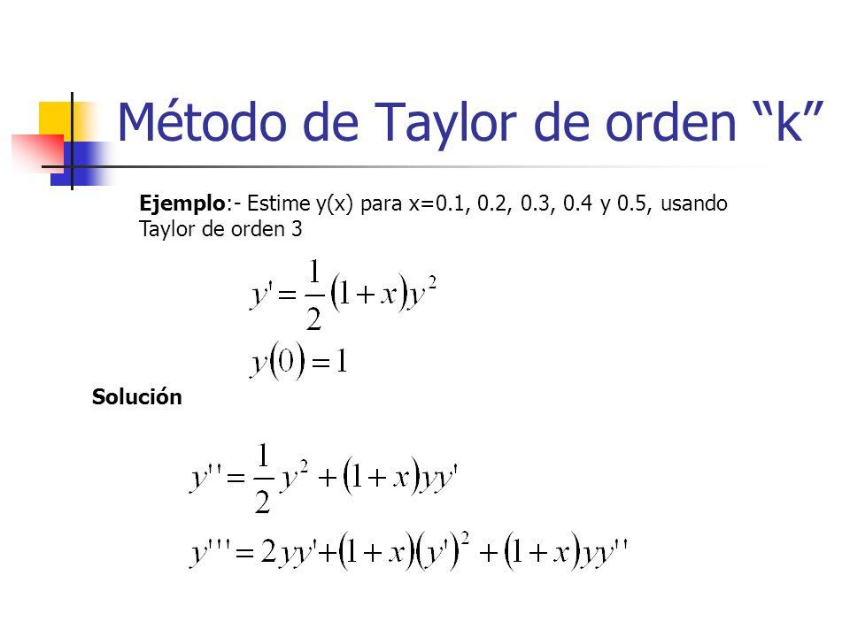 Método de Taylor de orden k Ejemplo:- Estime y(x) para x=0.1, 0.2, 0.3, 0.4 y 0.5, usando Taylor de orden 3 Solución