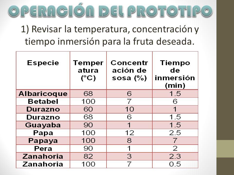 1) Revisar la temperatura, concentración y tiempo inmersión para la fruta deseada.