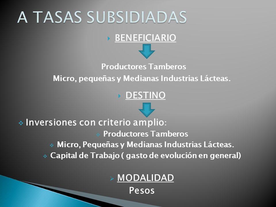 BENEFICIARIO Productores Tamberos Micro, pequeñas y Medianas Industrias Lácteas.
