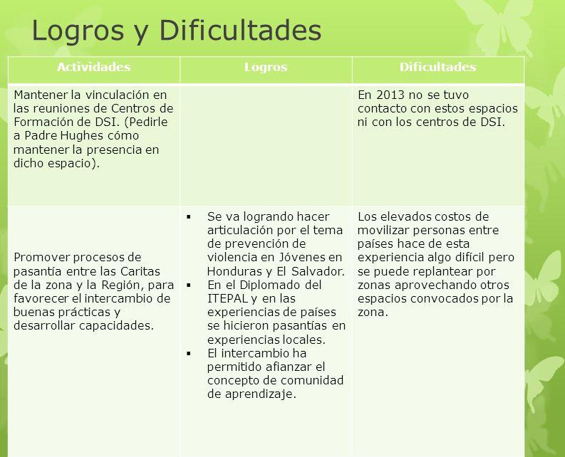 Logros y Dificultades ActividadesLogrosDificultades Mantener la vinculación en las reuniones de Centros de Formación de DSI.