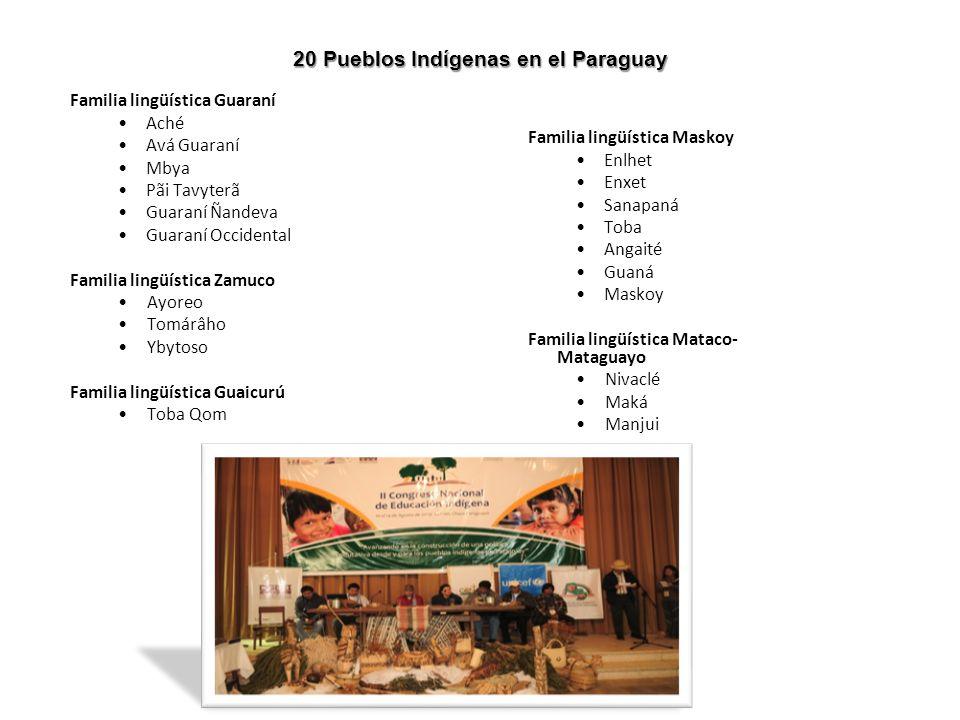 20 Pueblos Indígenas en el Paraguay Familia lingüística Guaraní Aché Avá Guaraní Mbya Pãi Tavyterã Guaraní Ñandeva Guaraní Occidental Familia lingüíst
