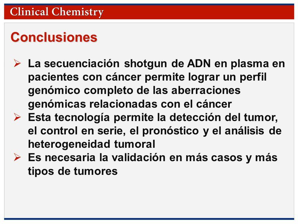 © Copyright 2009 by the American Association for Clinical Chemistry Conclusiones La secuenciación shotgun de ADN en plasma en pacientes con cáncer per