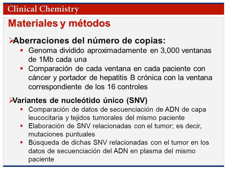 © Copyright 2009 by the American Association for Clinical Chemistry Materiales y métodos Aberraciones del número de copias: Genoma dividido aproximada