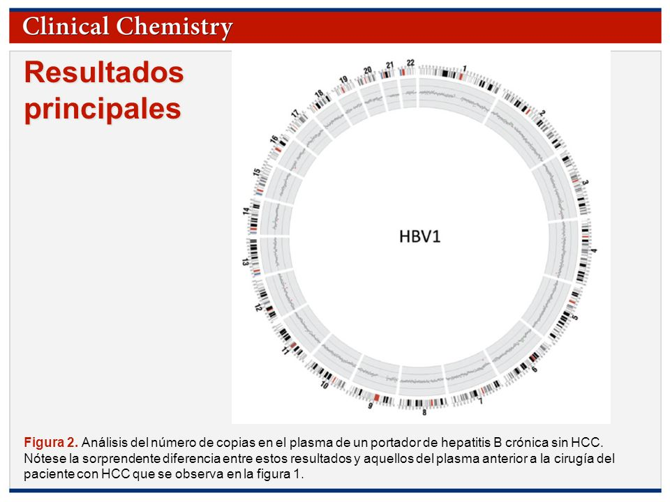 © Copyright 2009 by the American Association for Clinical Chemistry Resultados principales Figura 2.