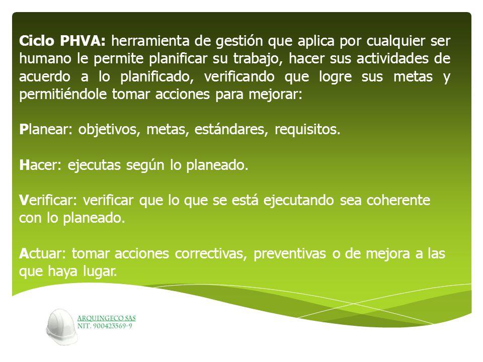 Ciclo PHVA: herramienta de gestión que aplica por cualquier ser humano le permite planificar su trabajo, hacer sus actividades de acuerdo a lo planifi