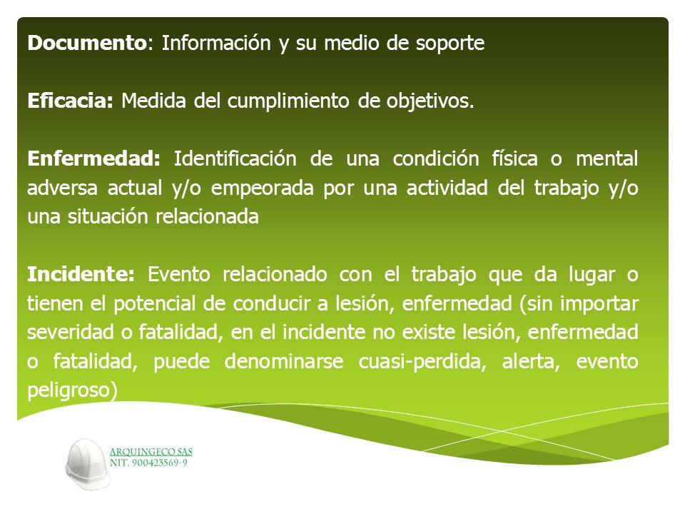 Documento: Información y su medio de soporte Eficacia: Medida del cumplimiento de objetivos. Enfermedad: Identificación de una condición física o ment