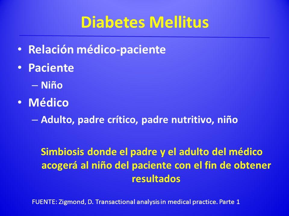 Diabetes Mellitus Relación médico-paciente Paciente – Niño Médico – Adulto, padre crítico, padre nutritivo, niño Simbiosis donde el padre y el adulto