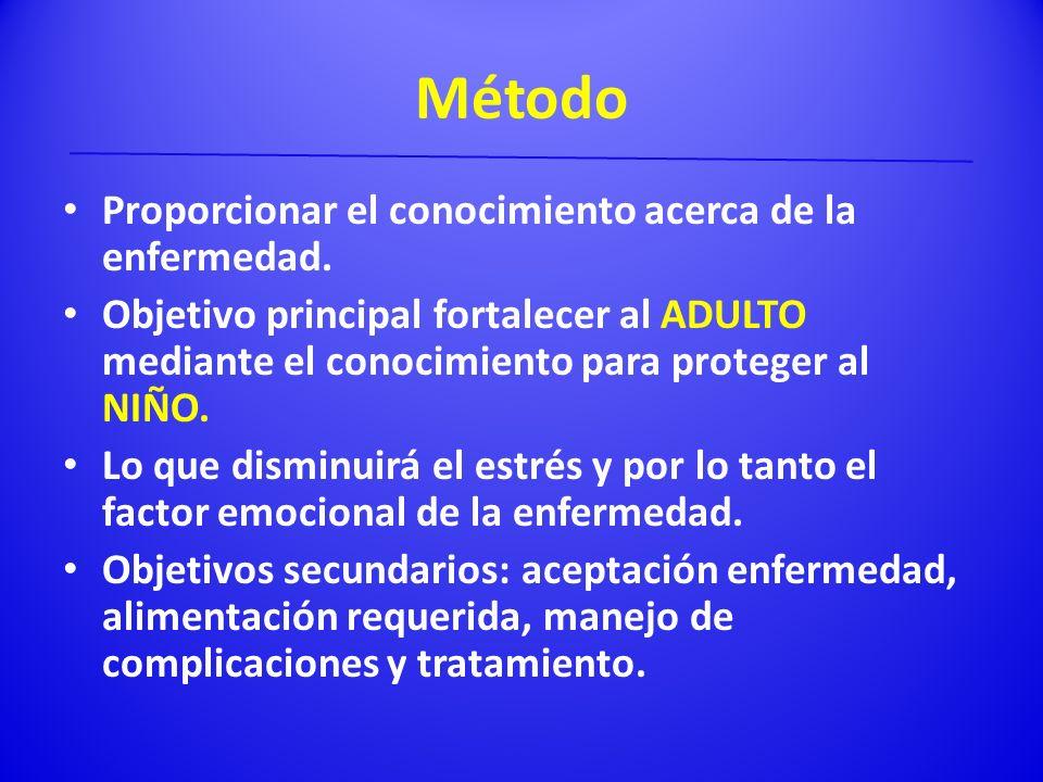 Método Proporcionar el conocimiento acerca de la enfermedad. Objetivo principal fortalecer al ADULTO mediante el conocimiento para proteger al NIÑO. L