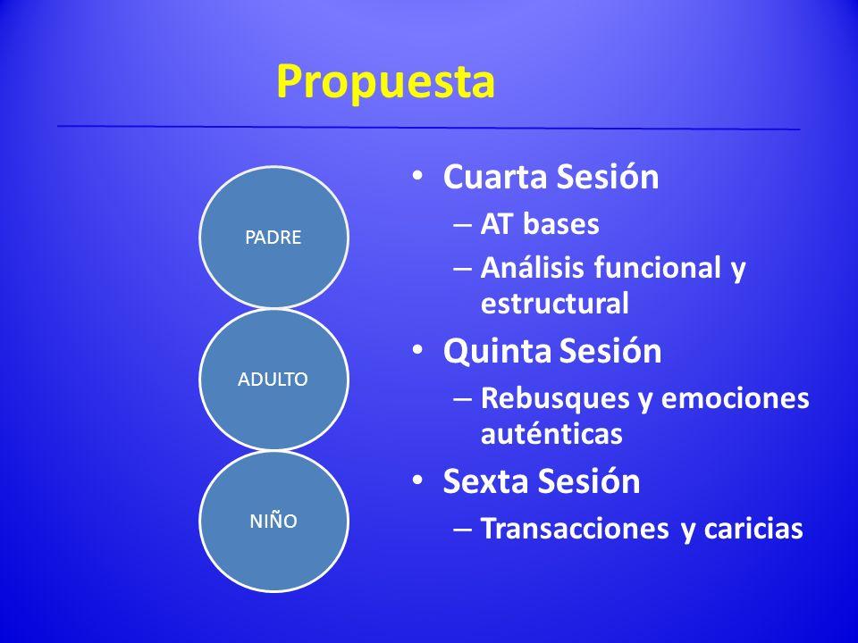 NIÑO ADULTO PADRE Propuesta Cuarta Sesión – AT bases – Análisis funcional y estructural Quinta Sesión – Rebusques y emociones auténticas Sexta Sesión