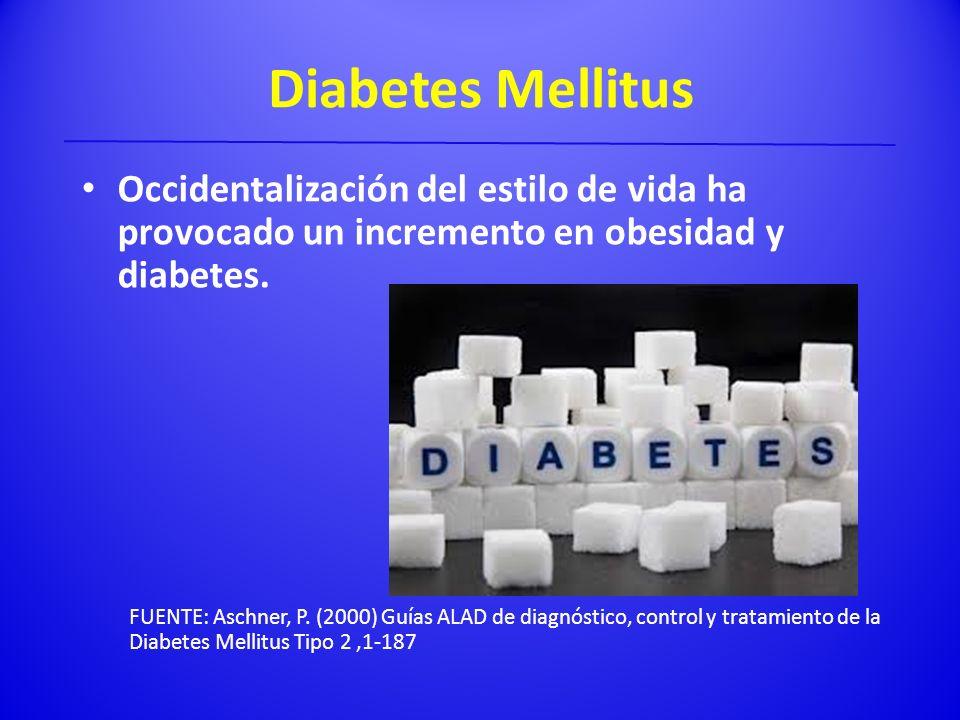 Diabetes Mellitus Factores de riesgo – Genéticos – Familiares – Ambientales – Gestacional – Falta de actividad física – Alimentación – Estrés Psicológico FUENTE: Méndez-Carrillo.