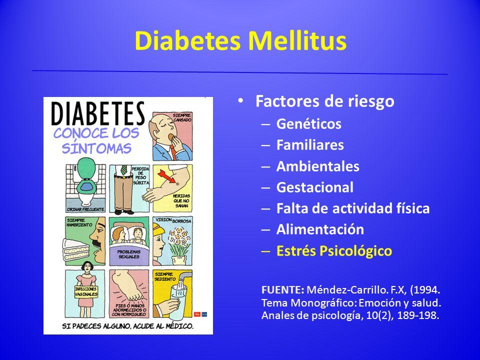 Diabetes Mellitus Factores de riesgo – Genéticos – Familiares – Ambientales – Gestacional – Falta de actividad física – Alimentación – Estrés Psicológ
