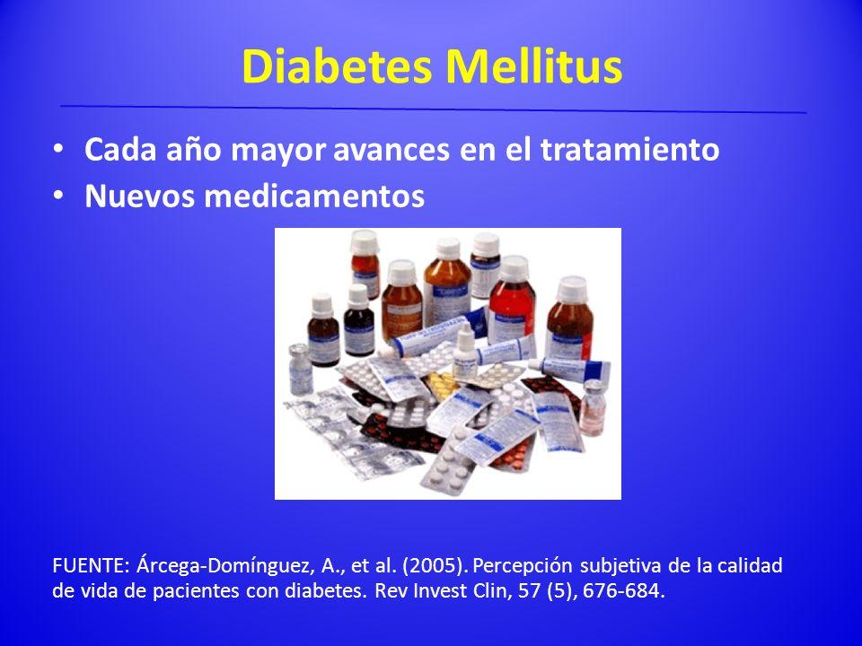 Diabetes Mellitus Cada año mayor avances en el tratamiento Nuevos medicamentos FUENTE: Árcega-Domínguez, A., et al. (2005). Percepción subjetiva de la