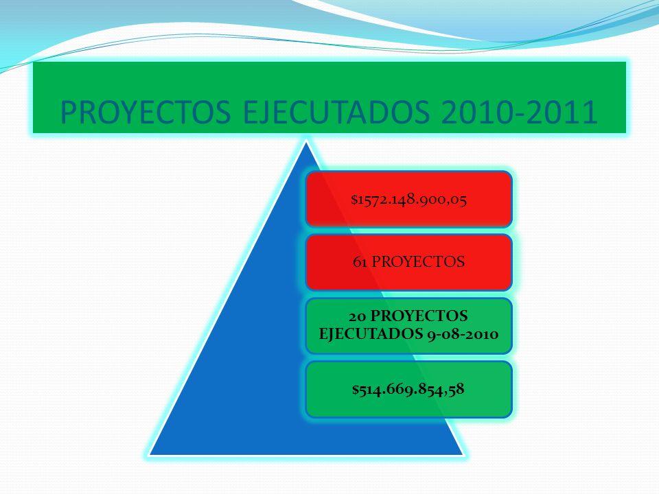 APORTES SIGNIFICATIVOS 1. Aprobación de Acuerdo No 013 del 27 de agosto de 2010, por medio del cual se crea la ESCUELA DE FORMACIÓN ARTÍSTICA Y CULTUR