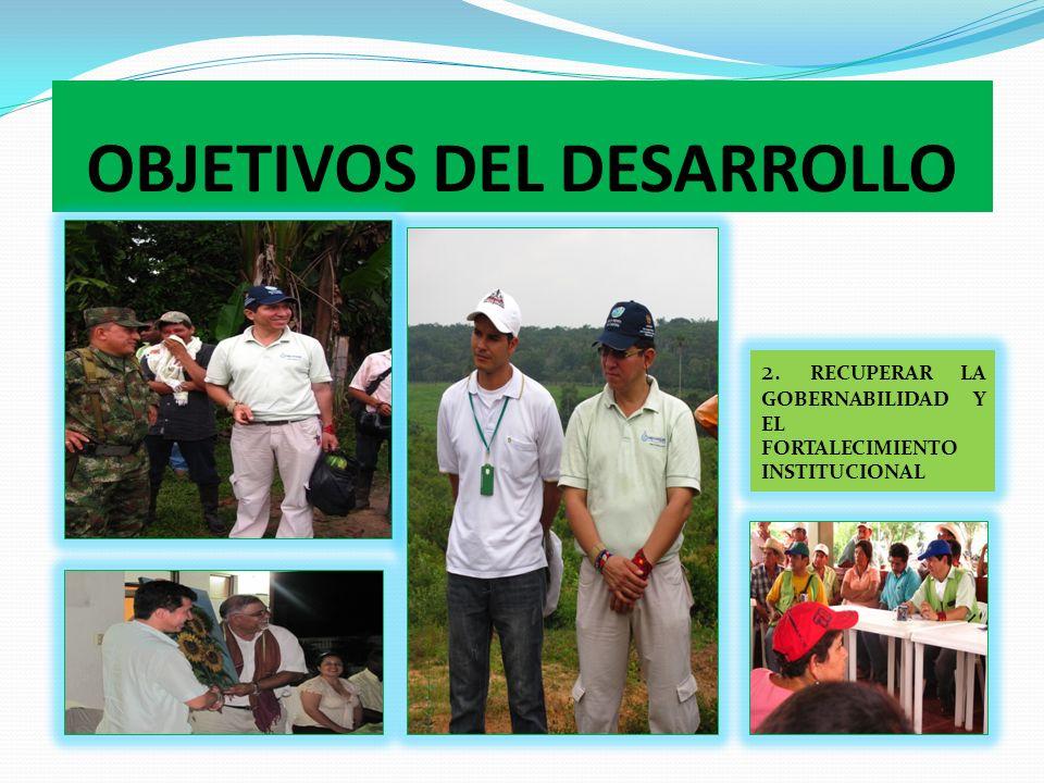 P.M.A PROGRAMA MUNDIAL DE ALIMENTOS GESTIÓN ALCALDÍA MUNICIPAL.