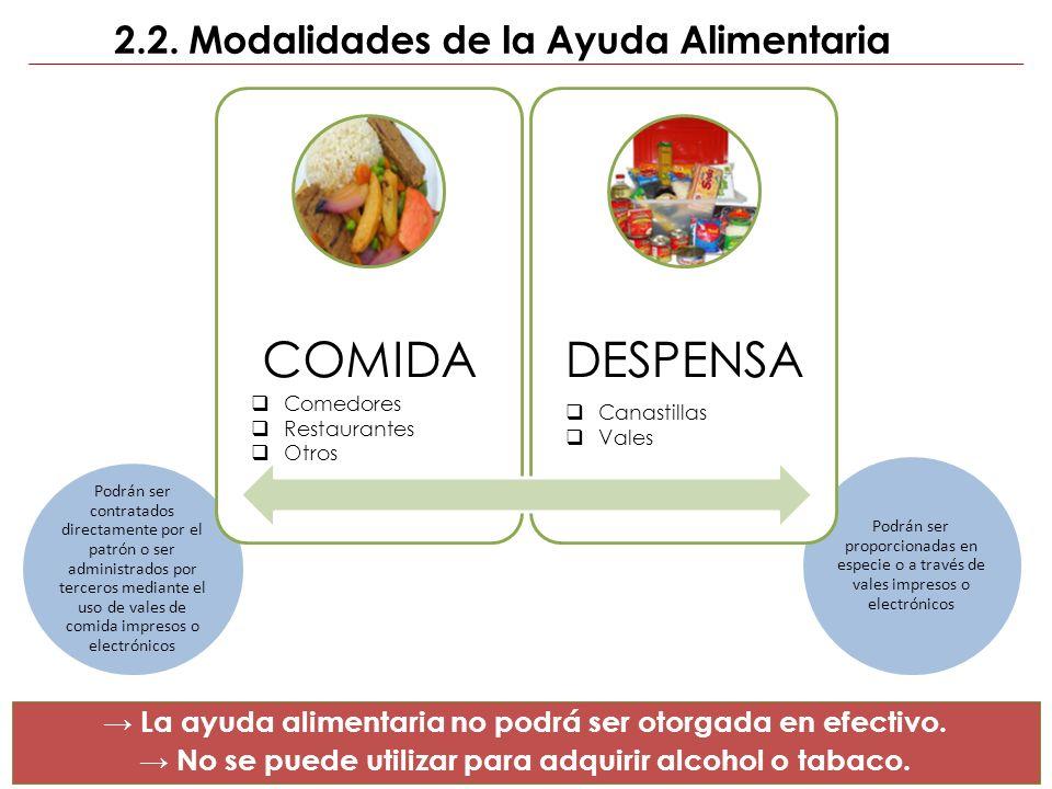 2.2. Modalidades de la Ayuda Alimentaria La ayuda alimentaria no podrá ser otorgada en efectivo. No se puede utilizar para adquirir alcohol o tabaco.