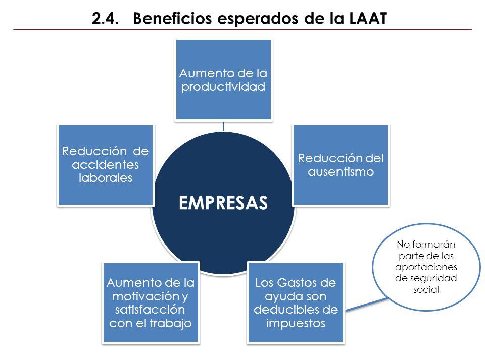 2.4. Beneficios esperados de la LAAT No formarán parte de las aportaciones de seguridad social