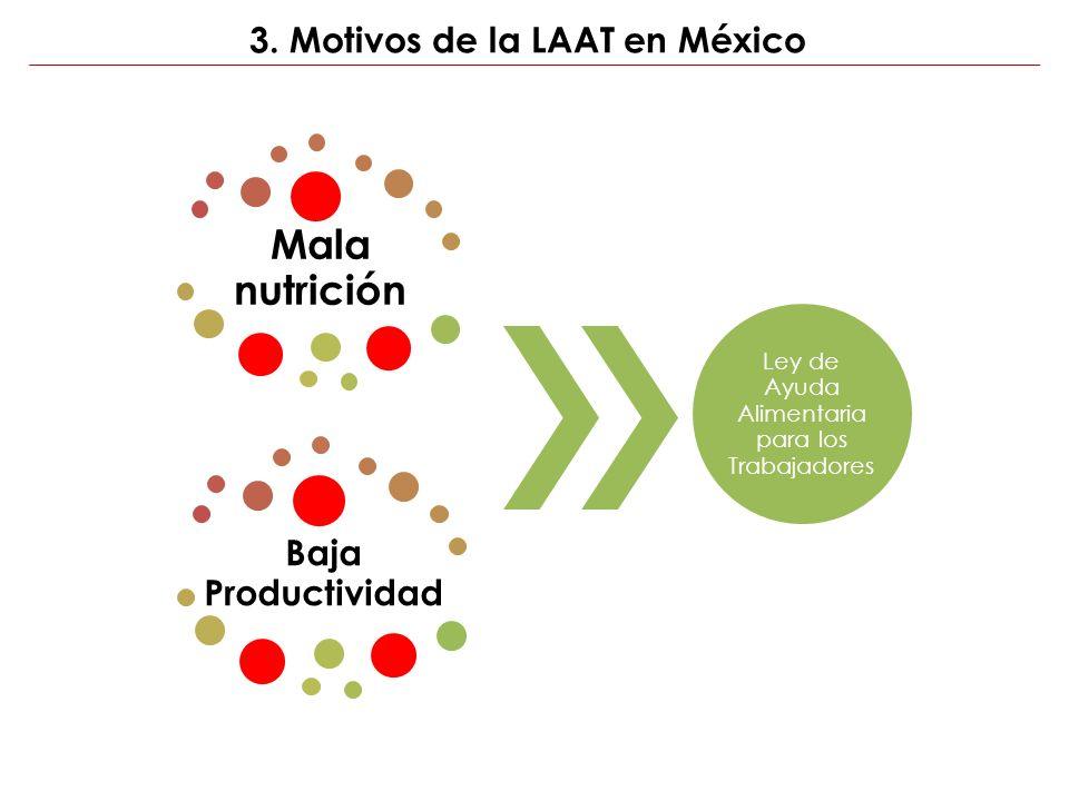 3. Motivos de la LAAT en México GOBIERNO SOCIEDAD