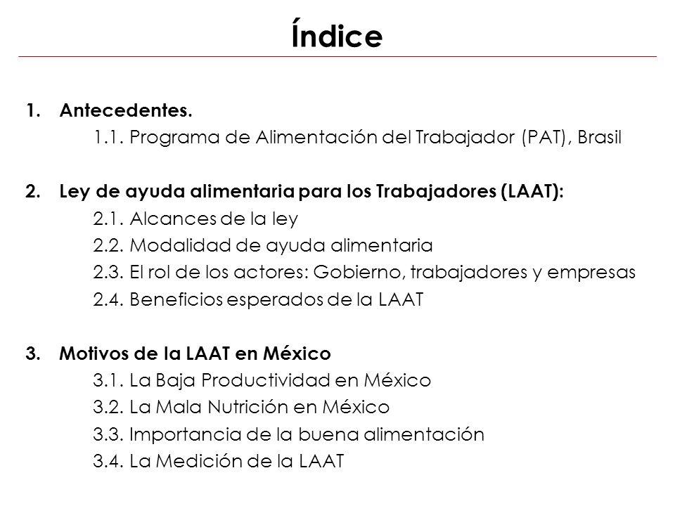 Índice 1.Antecedentes. 1.1. Programa de Alimentación del Trabajador (PAT), Brasil 2.Ley de ayuda alimentaria para los Trabajadores (LAAT): 2.1. Alcanc