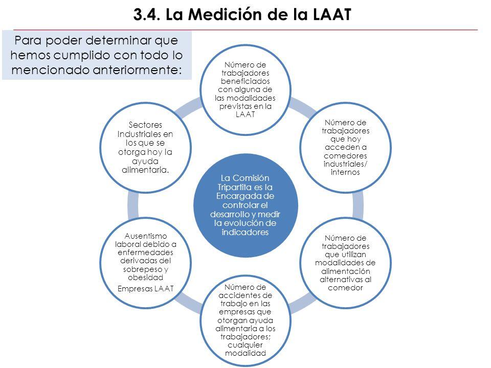 3.4. La Medición de la LAAT La Comisión Tripartita es la Encargada de controlar el desarrollo y medir la evolución de indicadores Número de trabajador