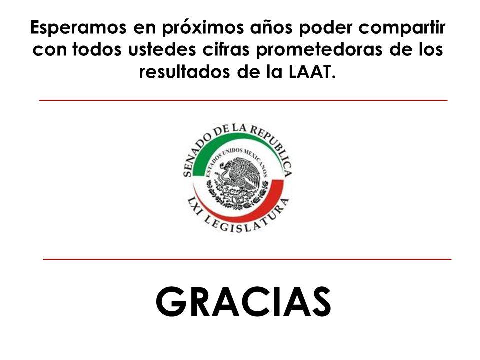 GRACIAS Esperamos en próximos años poder compartir con todos ustedes cifras prometedoras de los resultados de la LAAT.