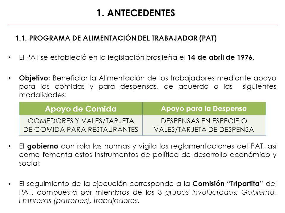 El PAT se estableció en la legislación brasileña el 14 de abril de 1976. Objetivo: Beneficiar la Alimentación de los trabajadores mediante apoyo para