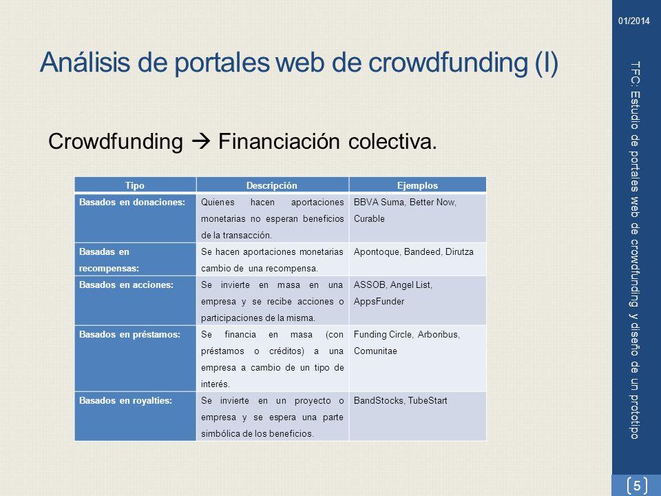 Análisis de portales web de crowdfunding (I) TFC: Estudio de portales web de crowdfunding y diseño de un prototipo Crowdfunding Financiación colectiva