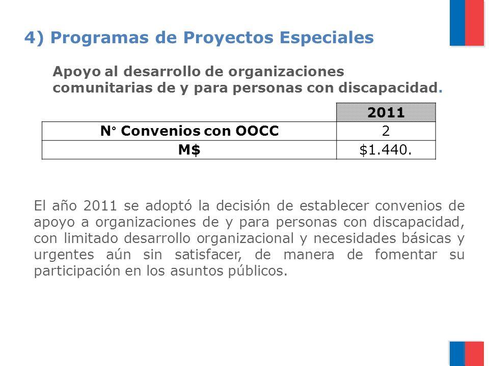 4) Programas de Proyectos Especiales Apoyo al desarrollo de organizaciones comunitarias de y para personas con discapacidad.