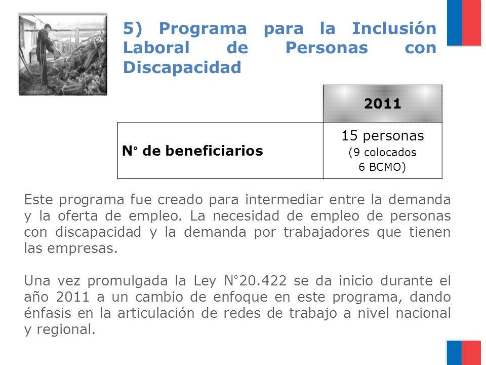 5) Programa para la Inclusión Laboral de Personas con Discapacidad 2011 N° de beneficiarios 15 personas (9 colocados 6 BCMO) Este programa fue creado para intermediar entre la demanda y la oferta de empleo.