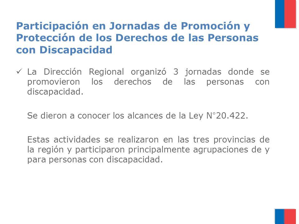 Participación en Jornadas de Promoción y Protección de los Derechos de las Personas con Discapacidad La Dirección Regional organizó 3 jornadas donde se promovieron los derechos de las personas con discapacidad.