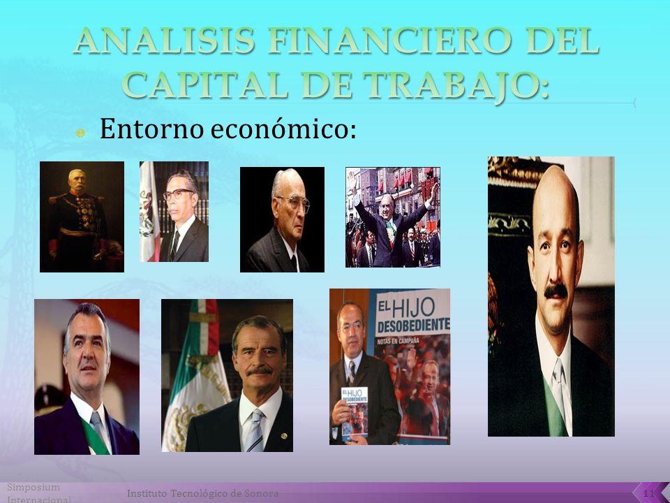 Simposium Internacional Instituto Tecnológico de Sonora11 Entorno económico: