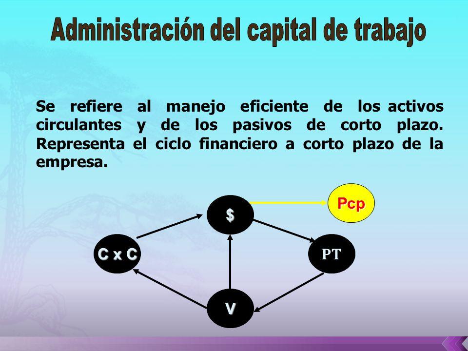 Se refiere al manejo eficiente de los activos circulantes y de los pasivos de corto plazo.