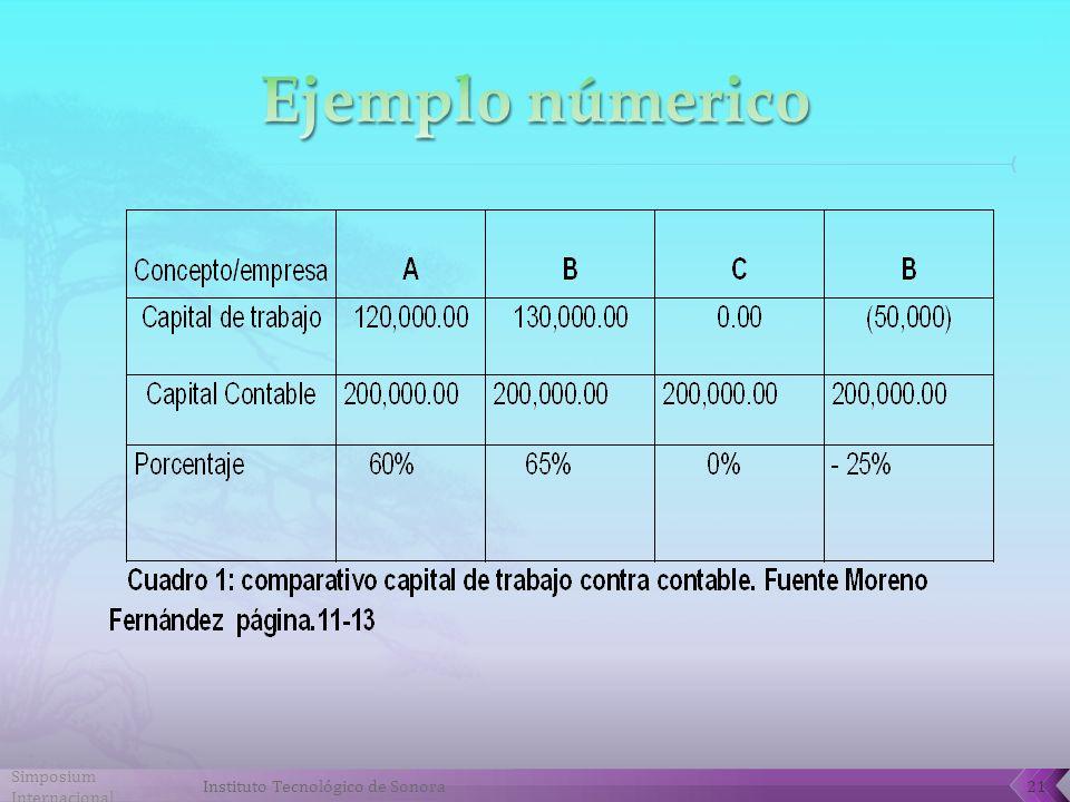Simposium Internacional Instituto Tecnológico de Sonora21