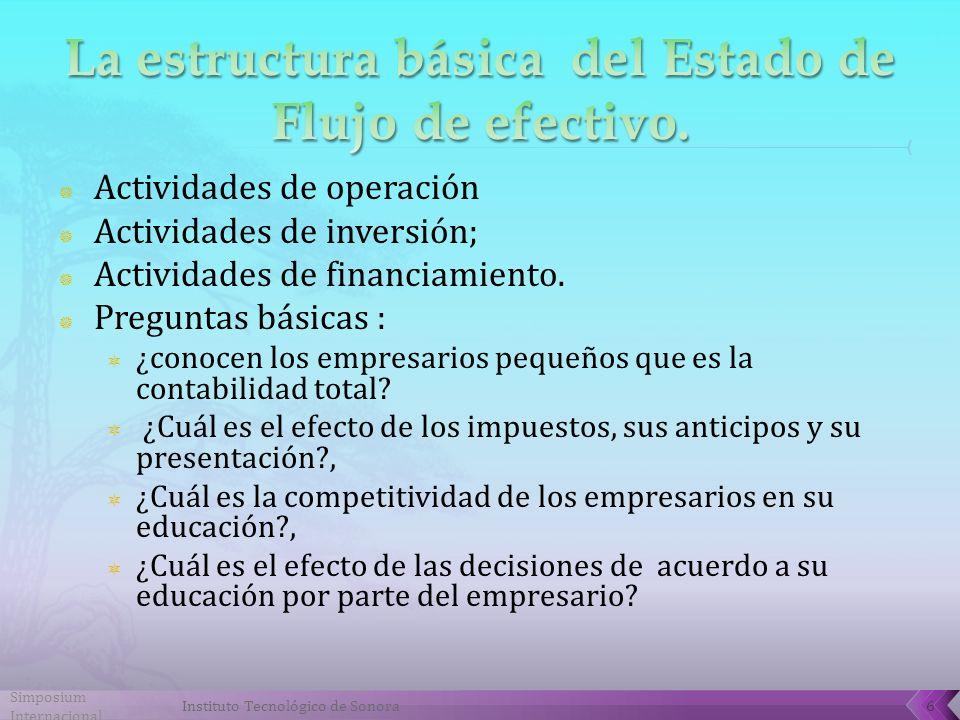 Simposium Internacional 47Instituto Tecnológico de Sonora