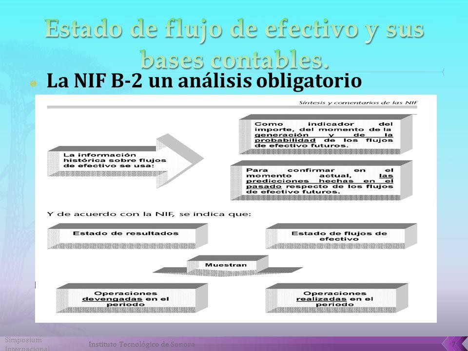 La NIF B-2 un análisis obligatorio Simposium Internacional Instituto Tecnológico de Sonora7
