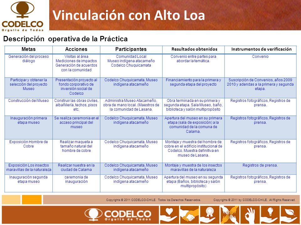 12 Copyrights © 2011 CODELCO-CHILE. Todos los Derechos Reservados. Copyrights © 2011 by CODELCO-CHILE. All Rights Reserved. Vinculación con Alto Loa D