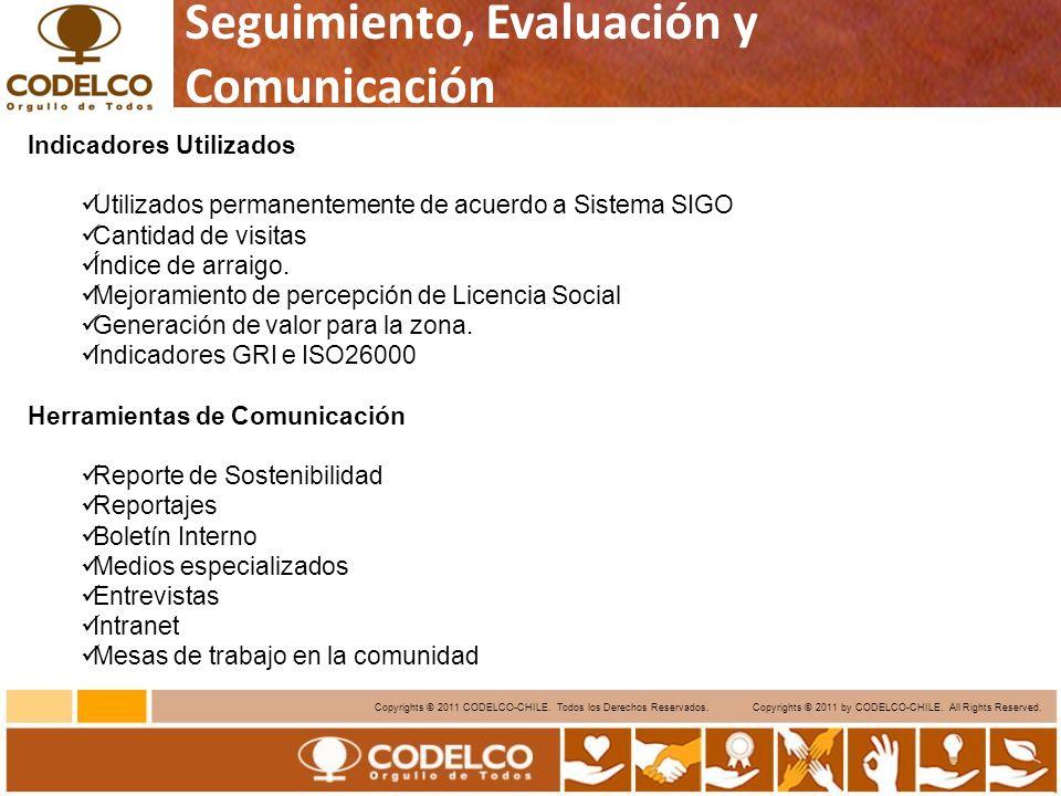 14 Copyrights © 2011 CODELCO-CHILE. Todos los Derechos Reservados. Copyrights © 2011 by CODELCO-CHILE. All Rights Reserved. Seguimiento, Evaluación y