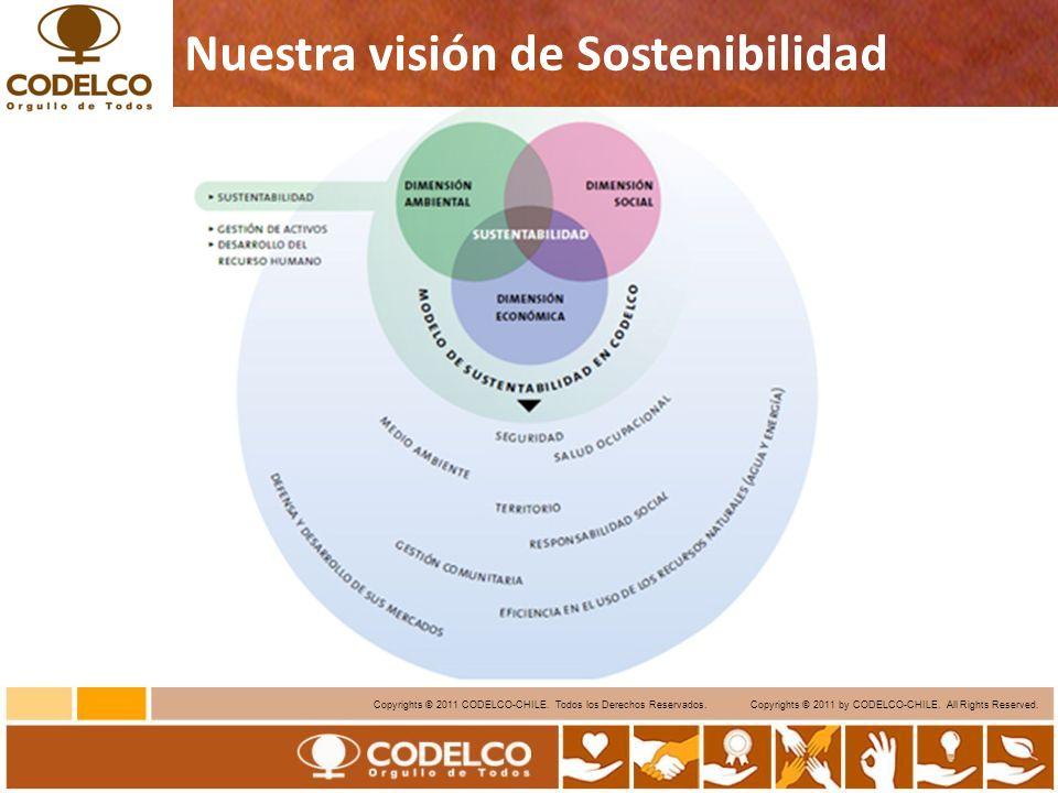 4 Copyrights © 2011 CODELCO-CHILE. Todos los Derechos Reservados. Copyrights © 2011 by CODELCO-CHILE. All Rights Reserved. Nuestra visión de Sostenibi