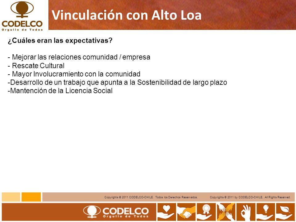 9 Copyrights © 2011 CODELCO-CHILE. Todos los Derechos Reservados. Copyrights © 2011 by CODELCO-CHILE. All Rights Reserved. Vinculación con Alto Loa ¿C