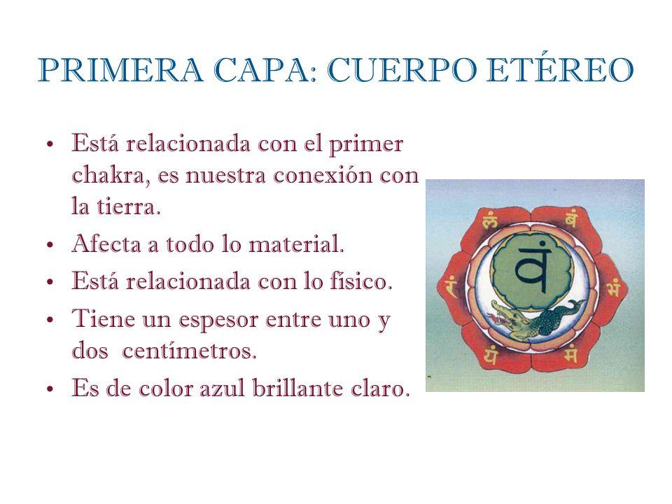 Está relacionada con el primer chakra, es nuestra conexión con la tierra. Afecta a todo lo material. Está relacionada con lo físico. Tiene un espesor