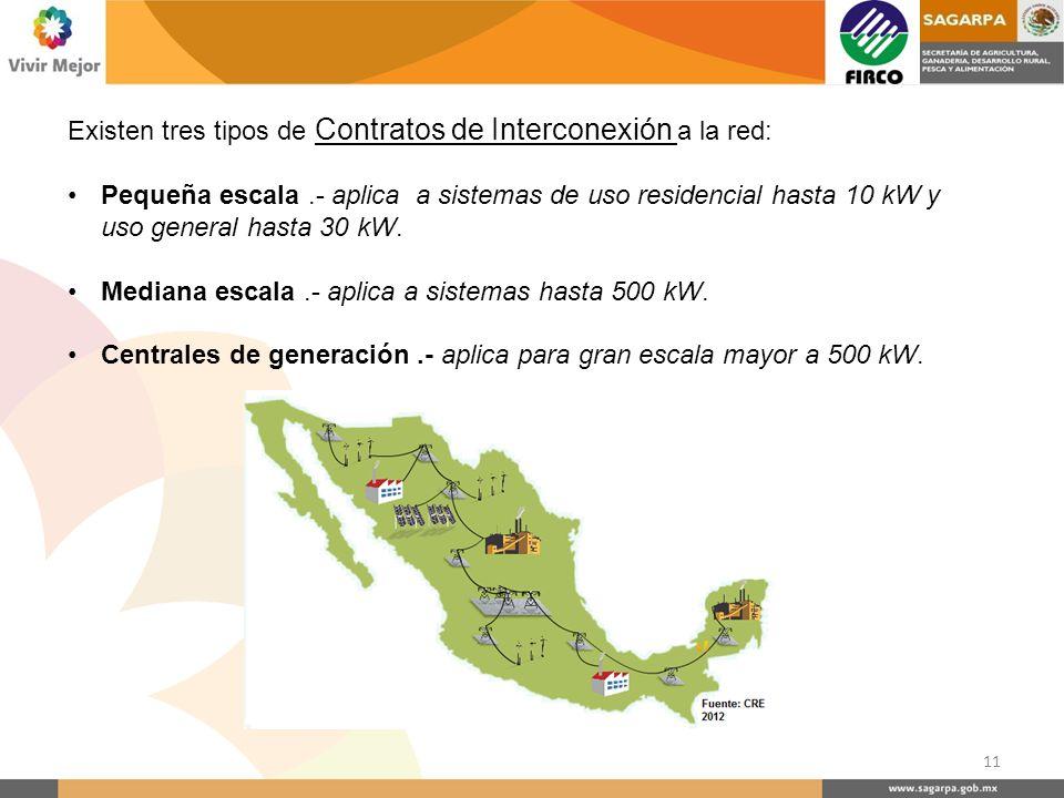 Existen tres tipos de Contratos de Interconexión a la red: Pequeña escala.- aplica a sistemas de uso residencial hasta 10 kW y uso general hasta 30 kW