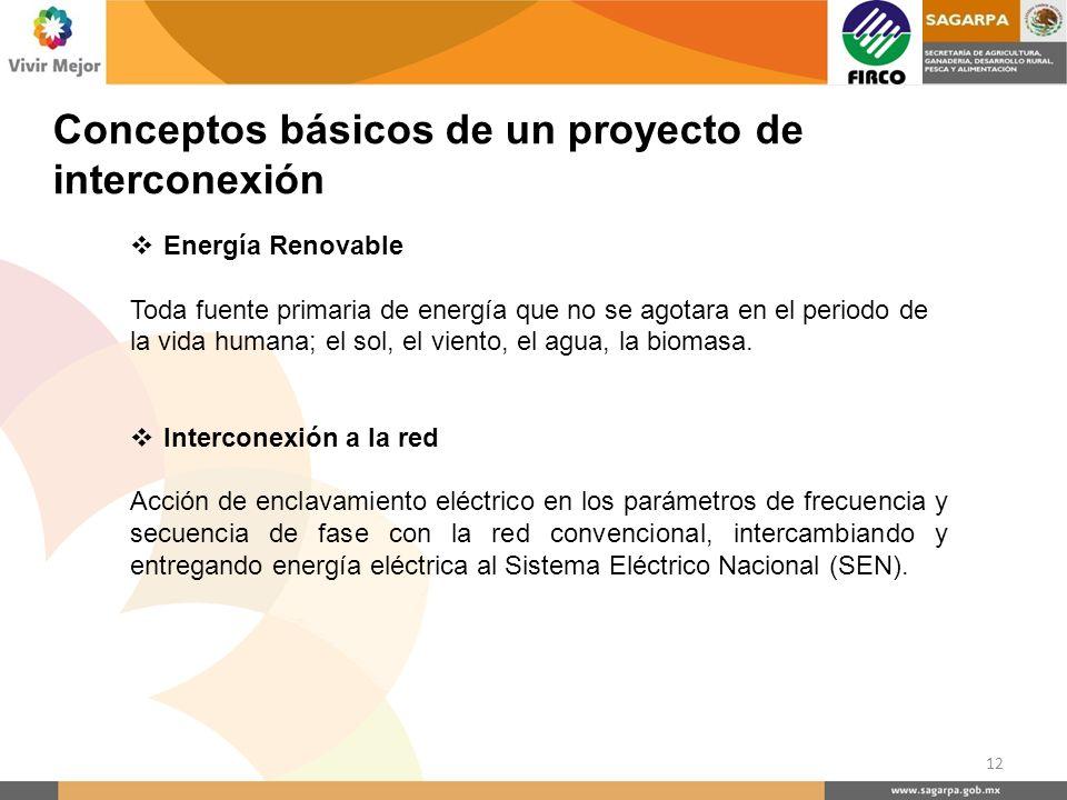 Energía Renovable Toda fuente primaria de energía que no se agotara en el periodo de la vida humana; el sol, el viento, el agua, la biomasa. Intercone