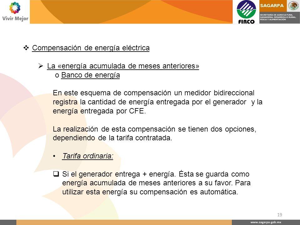 Compensación de energía eléctrica La «energía acumulada de meses anteriores» o Banco de energía En este esquema de compensación un medidor bidireccion