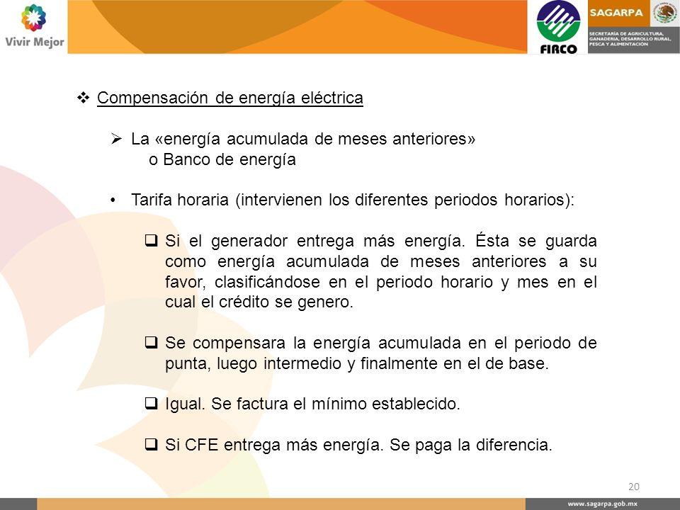 Compensación de energía eléctrica La «energía acumulada de meses anteriores» o Banco de energía Tarifa horaria (intervienen los diferentes periodos ho
